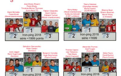 Classement Iron Ping 2018